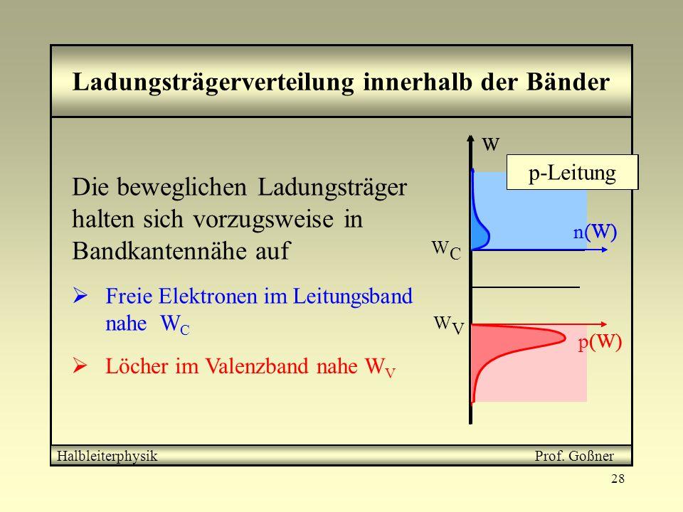 28 Ladungsträgerverteilung innerhalb der Bänder HalbleiterphysikProf. Goßner W n(W) p(W) Die beweglichen Ladungsträger halten sich vorzugsweise in Ban