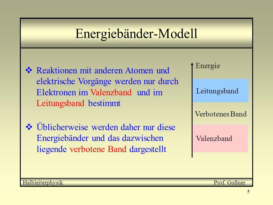 5 Energiebänder-Modell HalbleiterphysikProf. Goßner Reaktionen mit anderen Atomen und elektrische Vorgänge werden nur durch Elektronen im Valenzband u