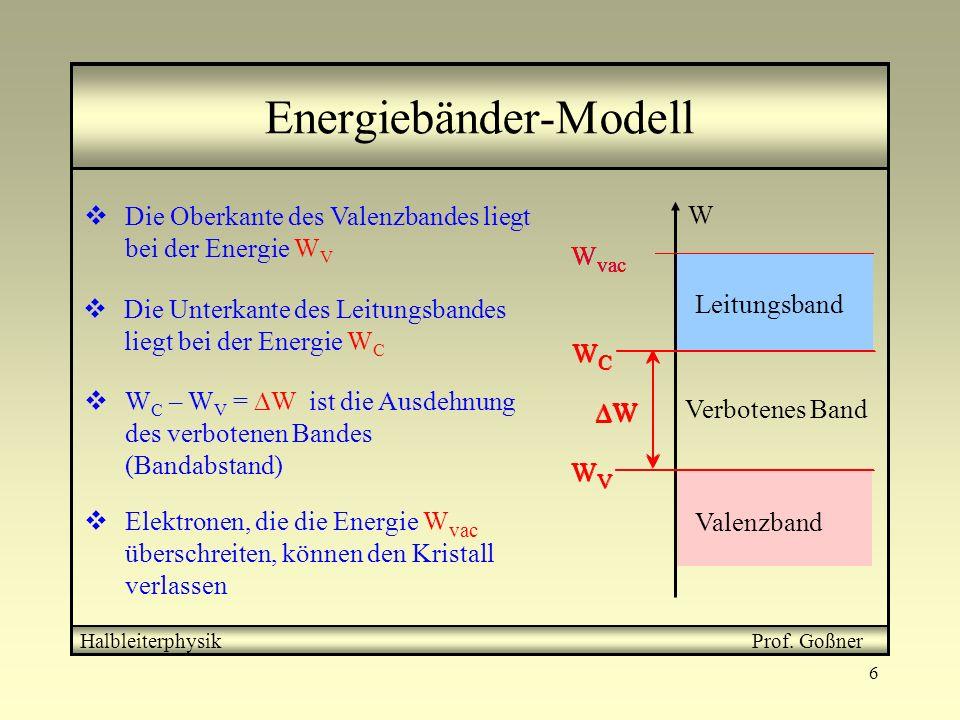 6 Energiebänder-Modell HalbleiterphysikProf. Goßner W Leitungsband Valenzband Verbotenes Band Die Oberkante des Valenzbandes liegt bei der Energie W V