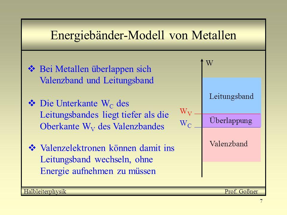 7 Energiebänder-Modell von Metallen HalbleiterphysikProf. Goßner Bei Metallen überlappen sich Valenzband und Leitungsband W Leitungsband Valenzband Üb