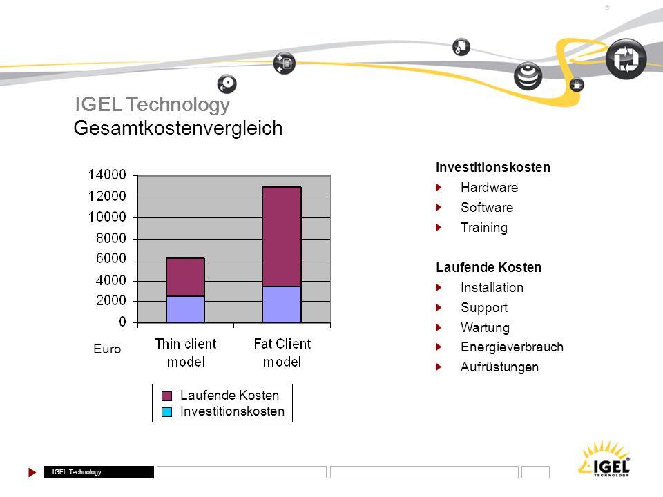 IGEL Technology ® Gesamtkostenvergleich Investitionskosten Hardware Software Training Laufende Kosten Installation Support Wartung Energieverbrauch Au