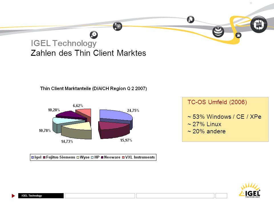 ® TC-OS Umfeld (2006) ~ 53% Windows / CE / XPe ~ 27% Linux ~ 20% andere Zahlen des Thin Client Marktes