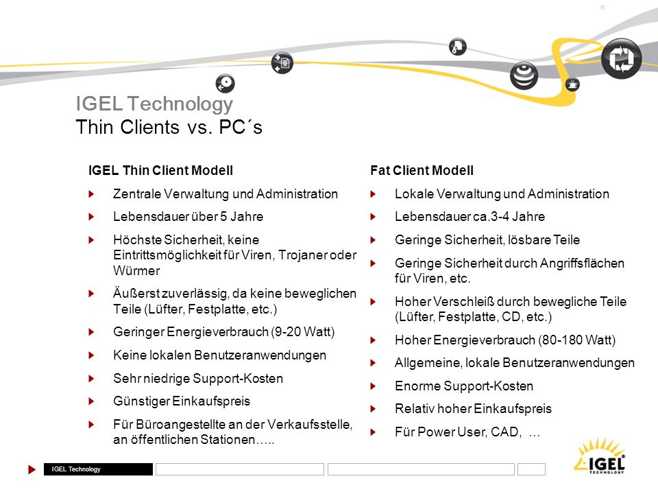 IGEL Technology ® IGEL-7304 LX PanaVeo IGEL PanaVeo Serie Leistungen Hardware 256 MB Compact Flash (Firmware) 256 MB DDR RAM (bis zu 1024 MB) Software IGEL embedded Flash Linux Citrix ICA 9.x Client, RDP 6 Client Mozilla Browser, Flashplayer, MPlayer Erweiterte Citrix Program Neighborhood Funktion Powerterm Emulation Suite