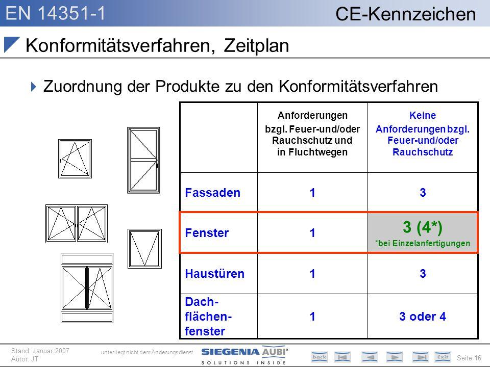 EN 14351-1 Seite 16 CE-Kennzeichen unterliegt nicht dem Änderungsdienst Stand: Januar 2007 Autor: JT Konformitätsverfahren, Zeitplan Zuordnung der Pro