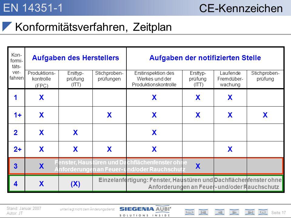 EN 14351-1 Seite 17 CE-Kennzeichen unterliegt nicht dem Änderungsdienst Stand: Januar 2007 Autor: JT Einzelanfertigung: Fenster, Haustüren und Dachflä