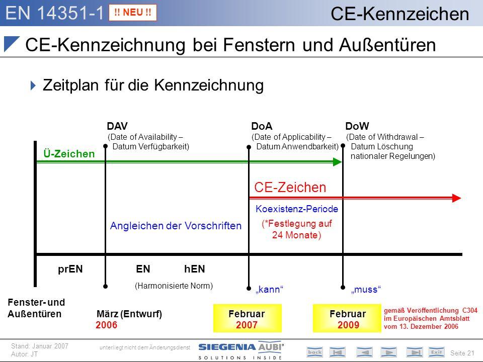 EN 14351-1 Seite 21 CE-Kennzeichen unterliegt nicht dem Änderungsdienst Stand: Januar 2007 Autor: JT CE-Kennzeichnung bei Fenstern und Außentüren Zeit