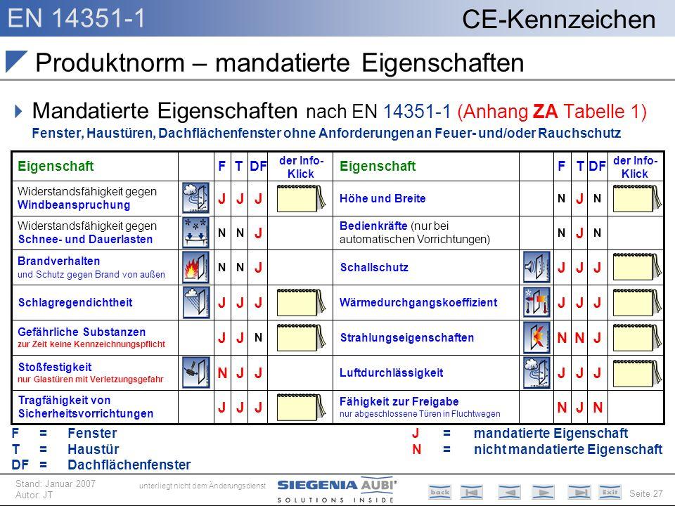 EN 14351-1 Seite 27 CE-Kennzeichen unterliegt nicht dem Änderungsdienst Stand: Januar 2007 Autor: JT Produktnorm – mandatierte Eigenschaften Mandatier
