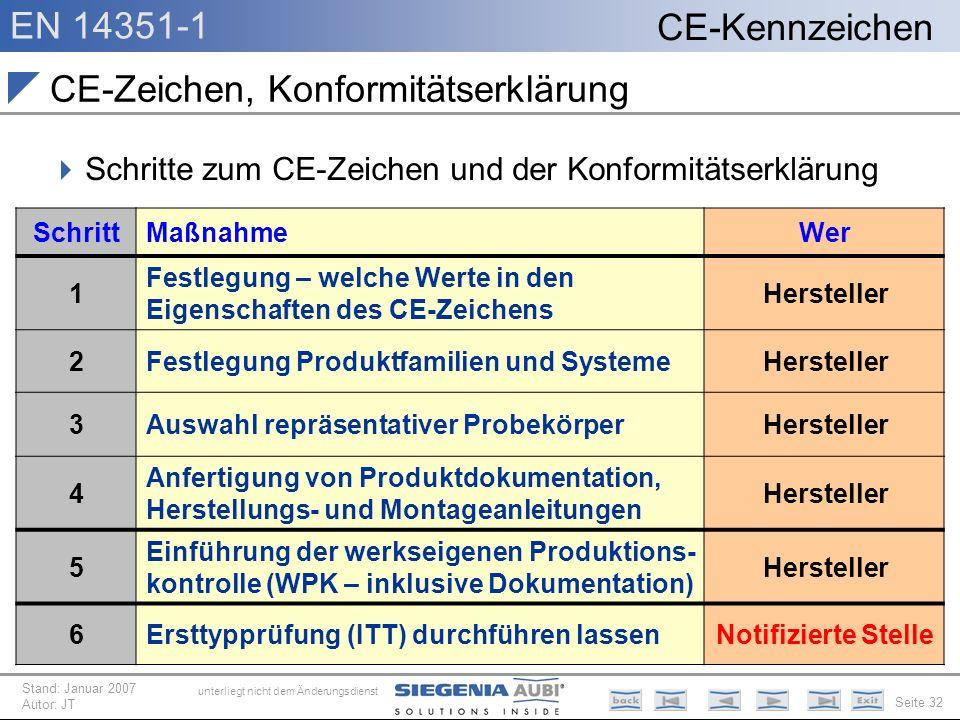 EN 14351-1 Seite 32 CE-Kennzeichen unterliegt nicht dem Änderungsdienst Stand: Januar 2007 Autor: JT CE-Zeichen, Konformitätserklärung Schritte zum CE
