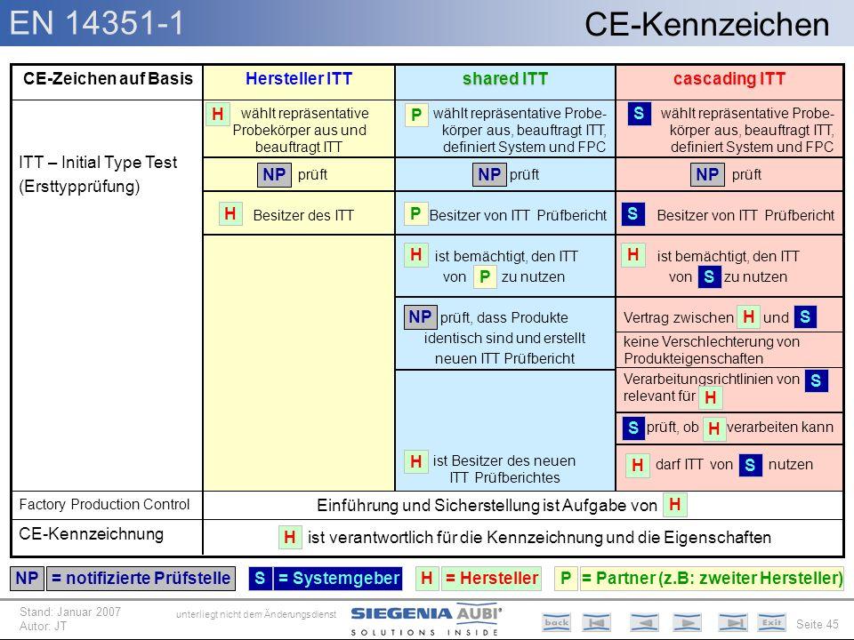 EN 14351-1 Seite 45 CE-Kennzeichen unterliegt nicht dem Änderungsdienst Stand: Januar 2007 Autor: JT ist verantwortlich für die Kennzeichnung und die