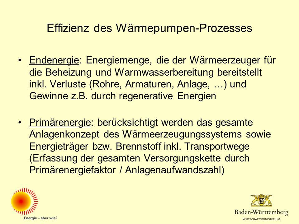 Effizienz des Wärmepumpen-Prozesses Endenergie: Energiemenge, die der Wärmeerzeuger für die Beheizung und Warmwasserbereitung bereitstellt inkl. Verlu