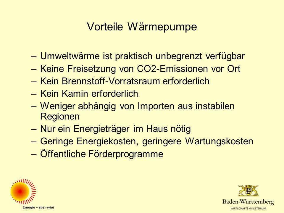 Vorteile Wärmepumpe –Umweltwärme ist praktisch unbegrenzt verfügbar –Keine Freisetzung von CO2-Emissionen vor Ort –Kein Brennstoff-Vorratsraum erforde