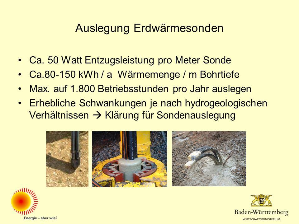 Auslegung Erdwärmesonden Ca. 50 Watt Entzugsleistung pro Meter Sonde Ca.80-150 kWh / a Wärmemenge / m Bohrtiefe Max. auf 1.800 Betriebsstunden pro Jah