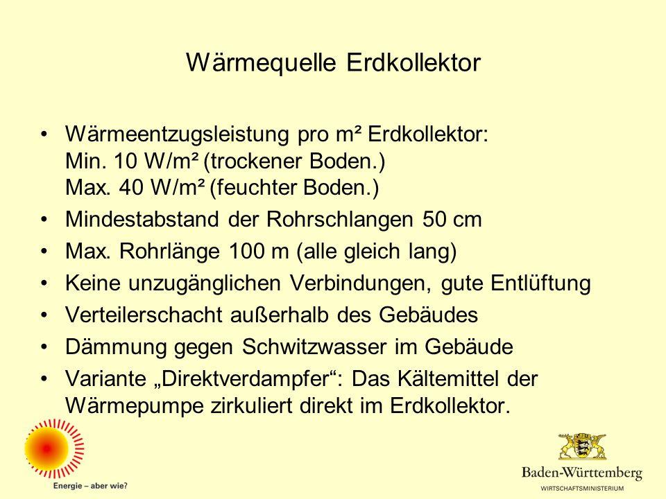 Wärmequelle Erdkollektor Wärmeentzugsleistung pro m² Erdkollektor: Min. 10 W/m² (trockener Boden.) Max. 40 W/m² (feuchter Boden.) Mindestabstand der R