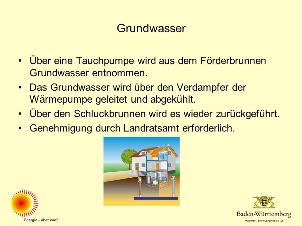 Grundwasser Über eine Tauchpumpe wird aus dem Förderbrunnen Grundwasser entnommen. Das Grundwasser wird über den Verdampfer der Wärmepumpe geleitet un