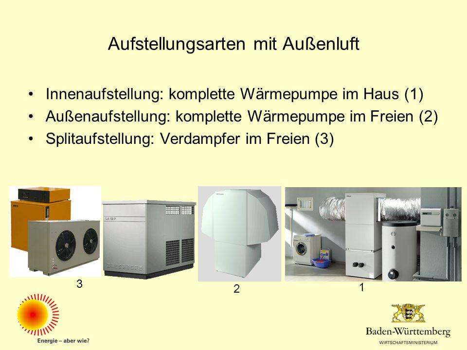 Aufstellungsarten mit Außenluft Innenaufstellung: komplette Wärmepumpe im Haus (1) Außenaufstellung: komplette Wärmepumpe im Freien (2) Splitaufstellu