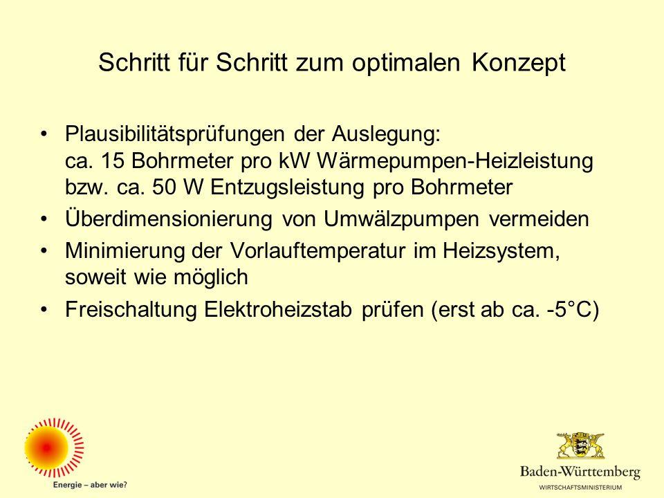 Schritt für Schritt zum optimalen Konzept Plausibilitätsprüfungen der Auslegung: ca. 15 Bohrmeter pro kW Wärmepumpen-Heizleistung bzw. ca. 50 W Entzug