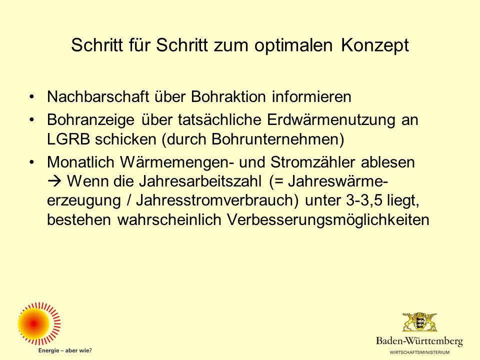 Schritt für Schritt zum optimalen Konzept Nachbarschaft über Bohraktion informieren Bohranzeige über tatsächliche Erdwärmenutzung an LGRB schicken (du