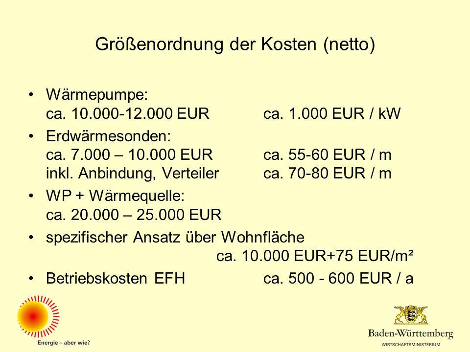 Größenordnung der Kosten (netto) Wärmepumpe: ca. 10.000-12.000 EUR ca. 1.000 EUR / kW Erdwärmesonden: ca. 7.000 – 10.000 EURca. 55-60 EUR / m inkl. An