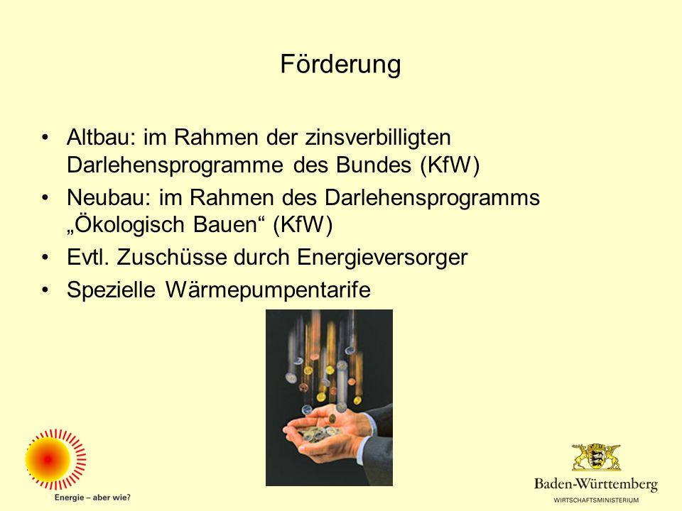 Förderung Altbau: im Rahmen der zinsverbilligten Darlehensprogramme des Bundes (KfW) Neubau: im Rahmen des Darlehensprogramms Ökologisch Bauen (KfW) E