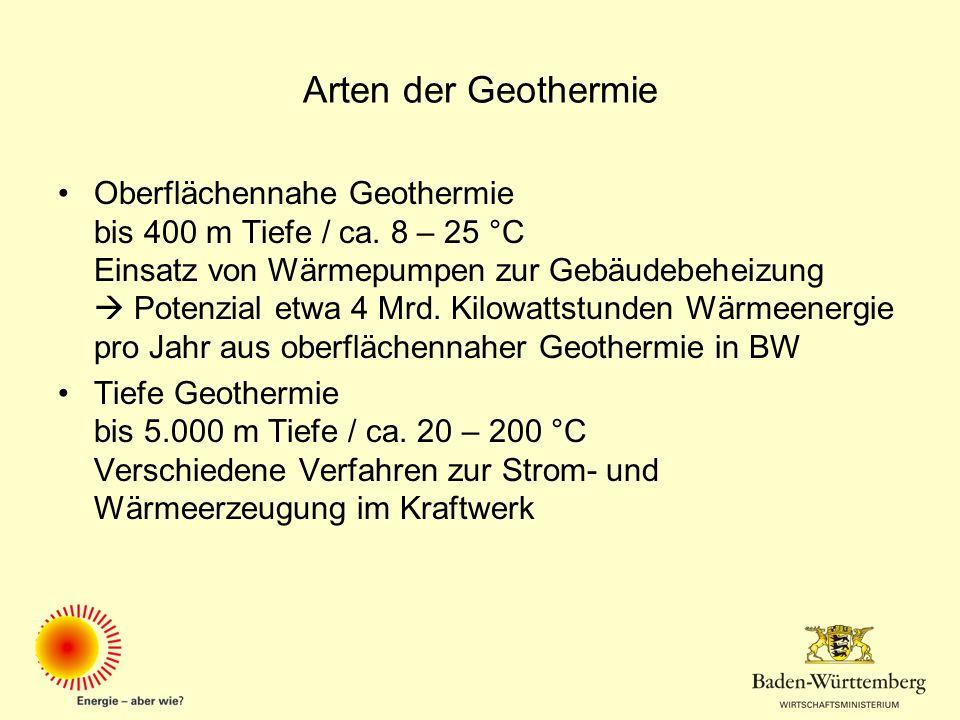 Arten der Geothermie Oberflächennahe Geothermie bis 400 m Tiefe / ca. 8 – 25 °C Einsatz von Wärmepumpen zur Gebäudebeheizung Potenzial etwa 4 Mrd. Kil