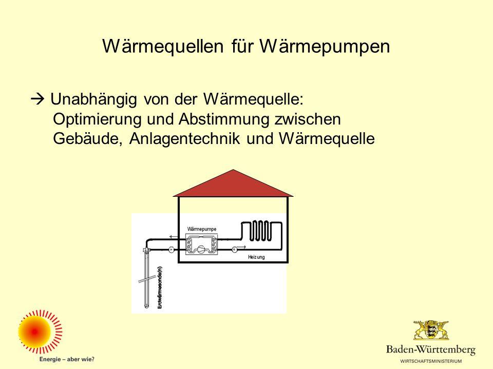 Wärmequellen für Wärmepumpen Unabhängig von der Wärmequelle: Optimierung und Abstimmung zwischen Gebäude, Anlagentechnik und Wärmequelle