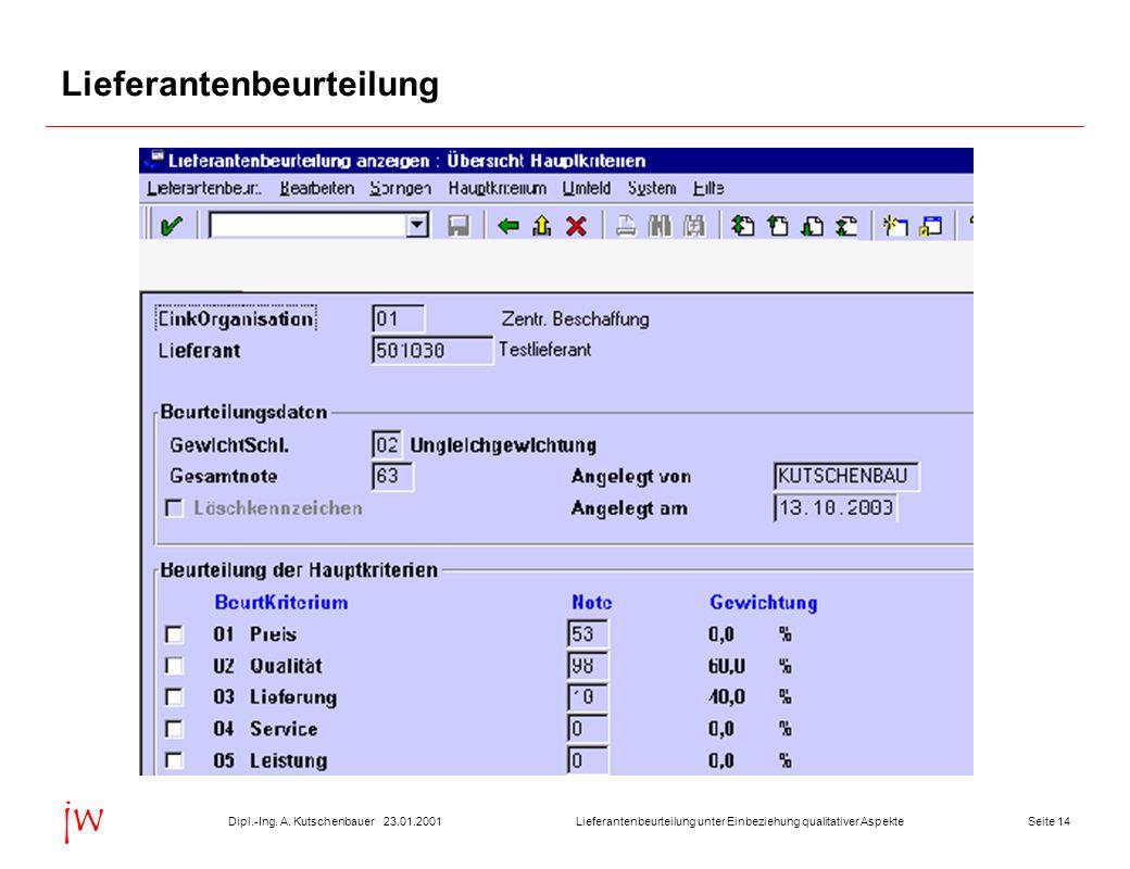 Seite 1423.01.2001Dipl.-Ing. A. KutschenbauerLieferantenbeurteilung unter Einbeziehung qualitativer Aspekte jw Lieferantenbeurteilung