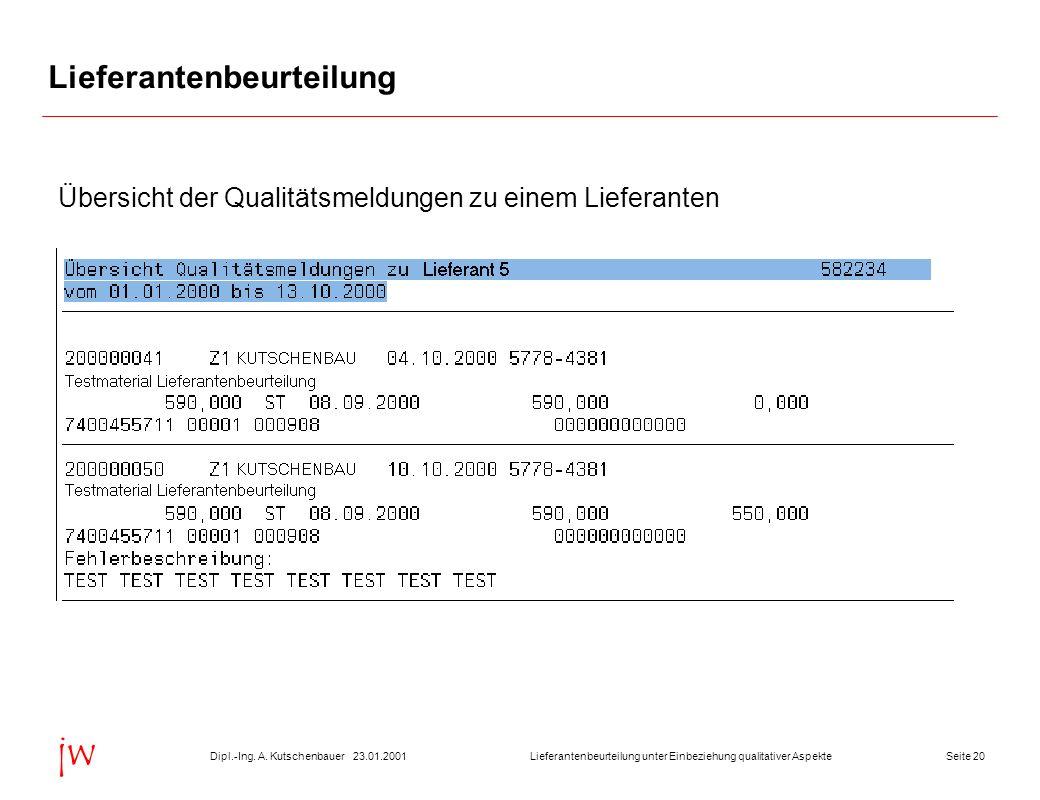 Seite 2023.01.2001Dipl.-Ing. A. KutschenbauerLieferantenbeurteilung unter Einbeziehung qualitativer Aspekte jw Lieferantenbeurteilung Übersicht der Qu