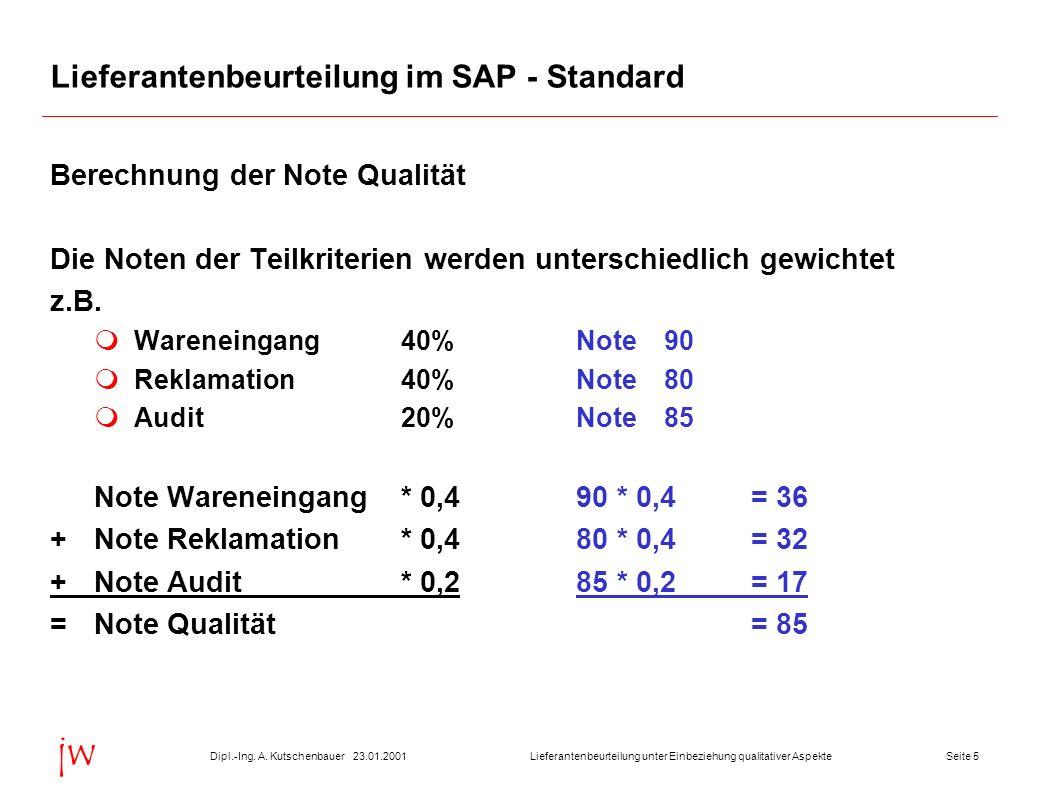 Seite 523.01.2001Dipl.-Ing. A. KutschenbauerLieferantenbeurteilung unter Einbeziehung qualitativer Aspekte jw Lieferantenbeurteilung im SAP - Standard