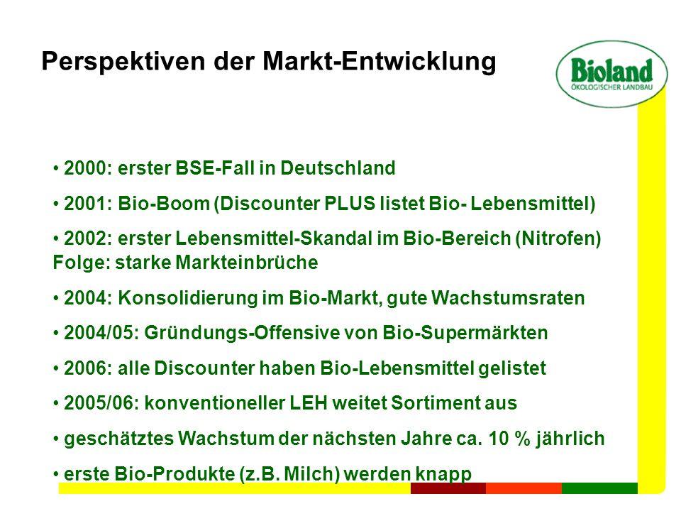 Perspektiven der Markt-Entwicklung 2000: erster BSE-Fall in Deutschland 2001: Bio-Boom (Discounter PLUS listet Bio- Lebensmittel) 2002: erster Lebensm