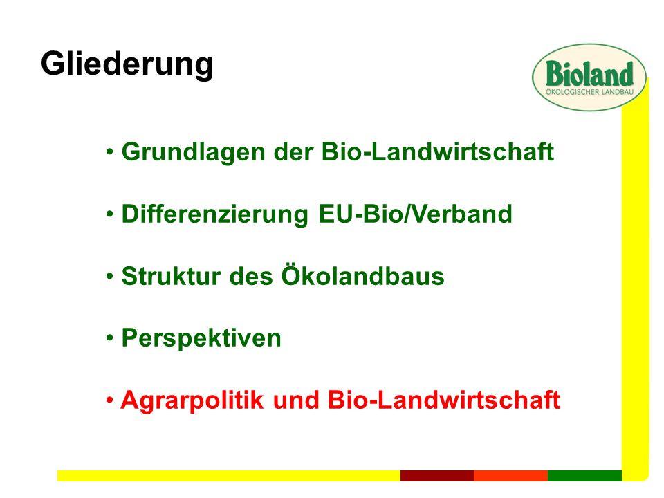 Gliederung Grundlagen der Bio-Landwirtschaft Differenzierung EU-Bio/Verband Struktur des Ökolandbaus Perspektiven Agrarpolitik und Bio-Landwirtschaft