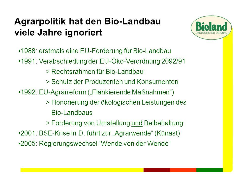 Agrarpolitik hat den Bio-Landbau viele Jahre ignoriert 1988: erstmals eine EU-Förderung für Bio-Landbau 1991: Verabschiedung der EU-Öko-Verordnung 209
