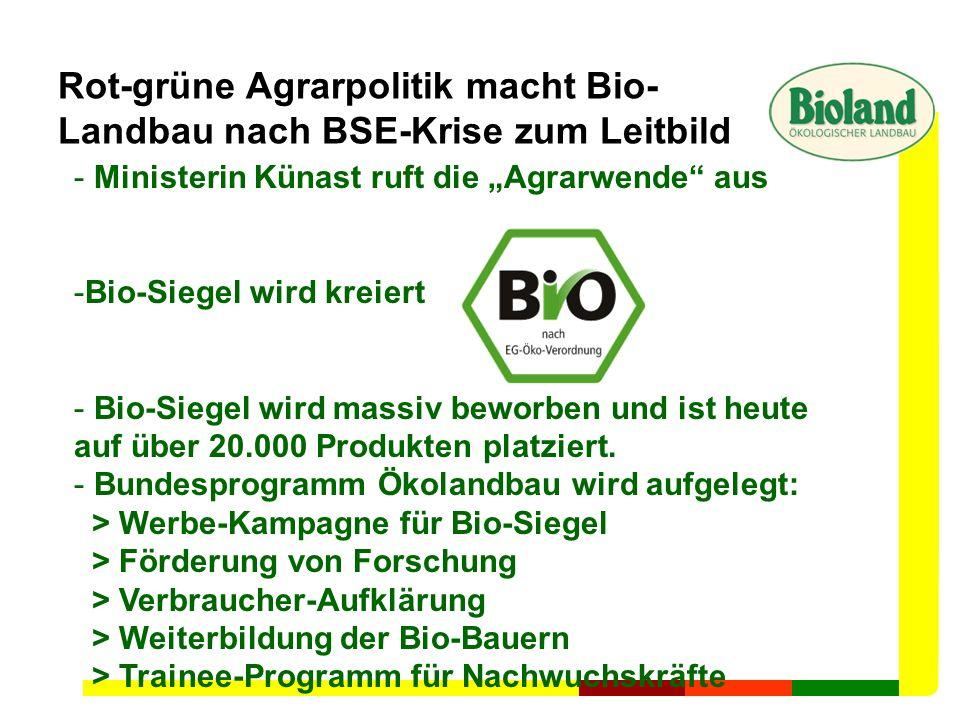 - Ministerin Künast ruft die Agrarwende aus -Bio-Siegel wird kreiert - Bio-Siegel wird massiv beworben und ist heute auf über 20.000 Produkten platzie