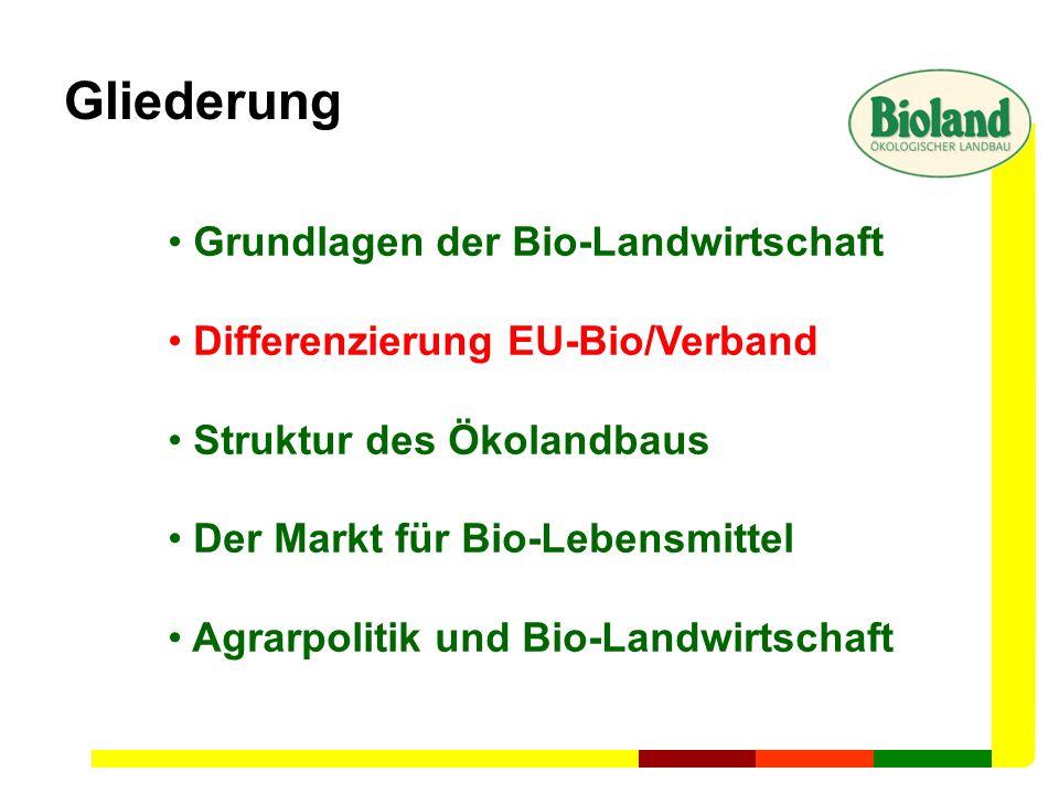 Unterschiede Verbandsrichtlinien zur EU-Öko-VO (1) Keine Teilumstellung des landwirtschaftlichen Betriebes EU-Öko-VO erlaubt konventionelle u.