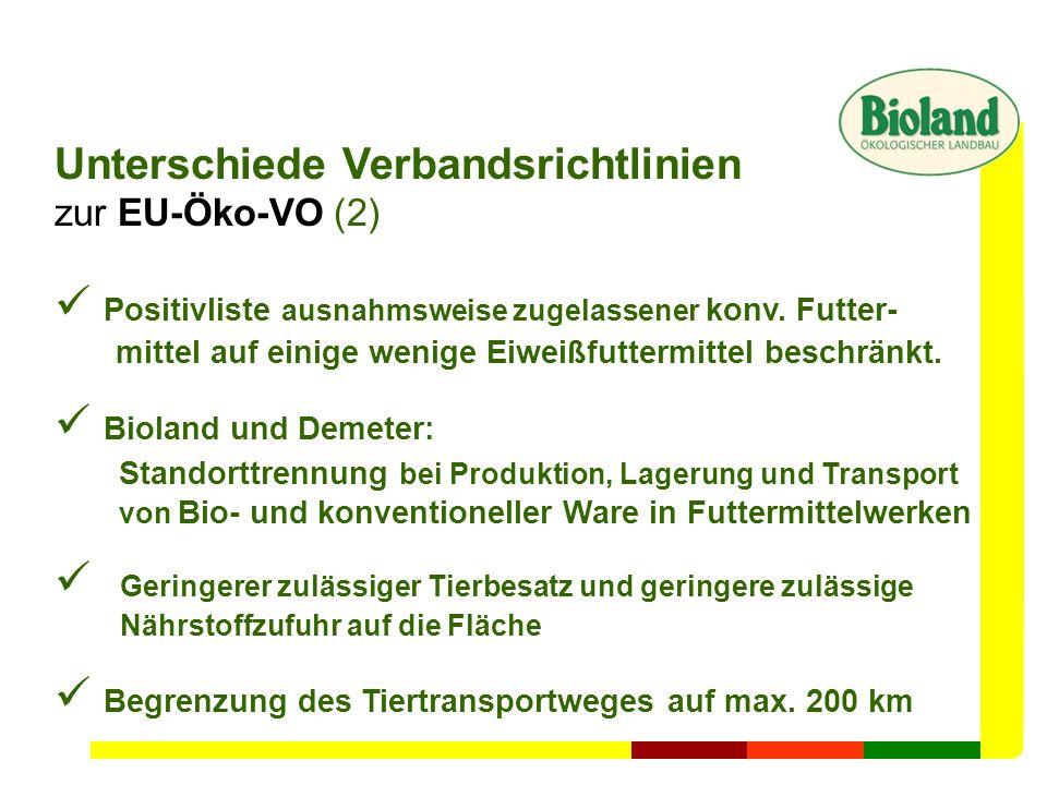 Unterschiede Verbandsrichtlinien zur EU-Öko-VO in der Verarbeitung Rohstoffe von Betrieben des jeweiligen Verbandes Branchenspezifische Verarbeitungsrichtlinien Erlaubte Zusatzstoffe nach Verarbeitungsbereichen differenziert EU-Öko-VO: - Keine Festlegung der Verarbeitungsverfahren - Positivliste erlaubter Zusatz- und Verarbeitungshilfsstoffe bisher nur gültig für Produkte aus überwiegend pflanzlichen Erzeugnissen - Für Fleischwaren nur eine Liste von Zutaten aus konv.