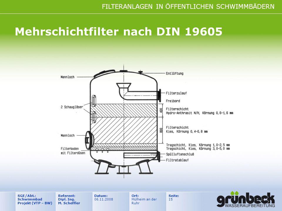 FILTERANLAGEN IN ÖFFENTLICHEN SCHWIMMBÄDERN Datum: 06.11.2008 Ort: Mülheim an der Ruhr Seite: 15 Referent: Dipl. Ing. M. Scheffler SGE/Abt.: Schwimmba