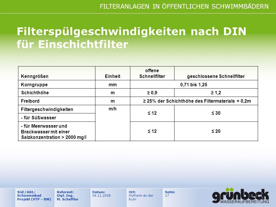 FILTERANLAGEN IN ÖFFENTLICHEN SCHWIMMBÄDERN Datum: 06.11.2008 Ort: Mülheim an der Ruhr Seite: 17 Referent: Dipl. Ing. M. Scheffler SGE/Abt.: Schwimmba