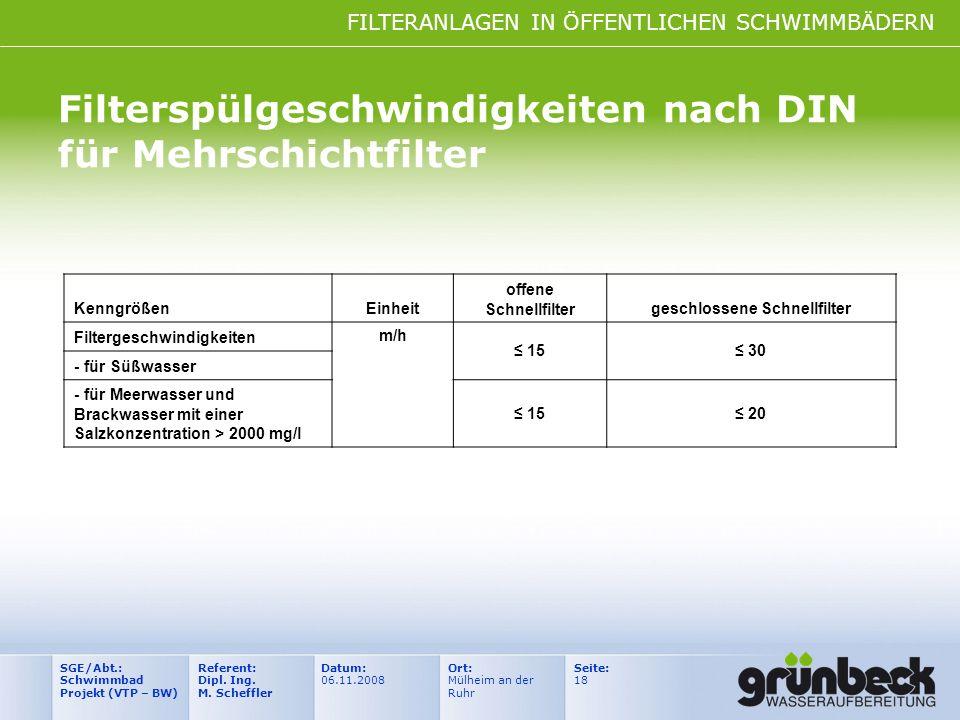 FILTERANLAGEN IN ÖFFENTLICHEN SCHWIMMBÄDERN Datum: 06.11.2008 Ort: Mülheim an der Ruhr Seite: 18 Referent: Dipl. Ing. M. Scheffler SGE/Abt.: Schwimmba