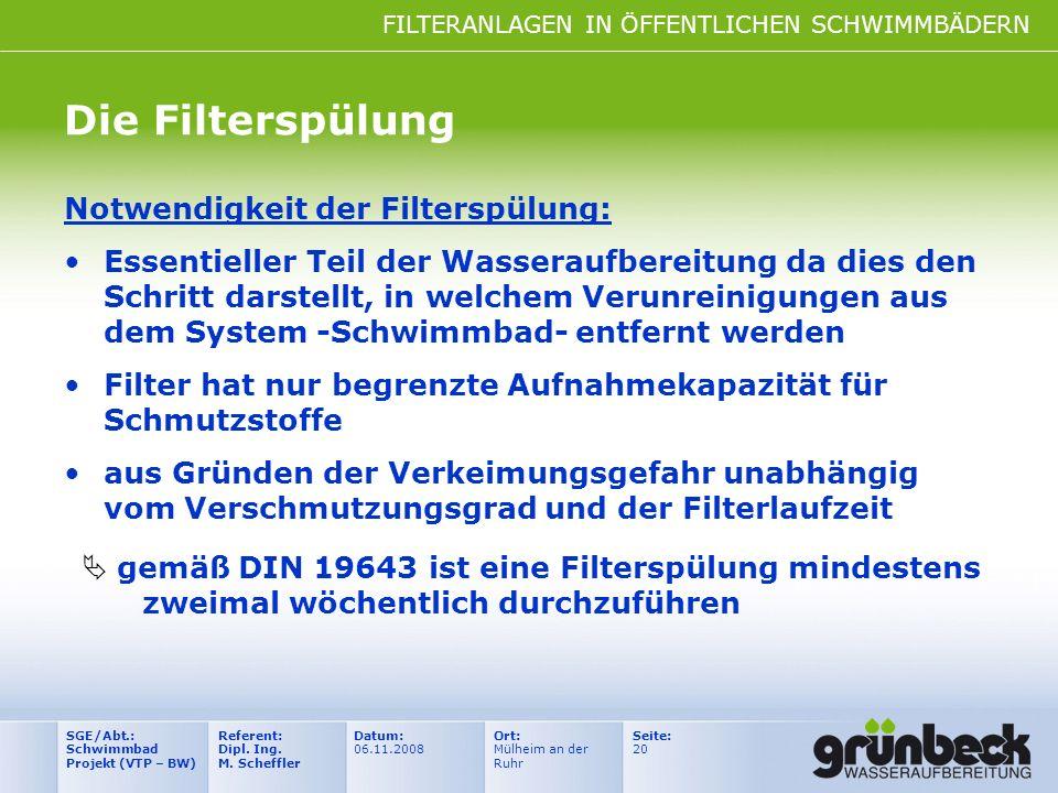 FILTERANLAGEN IN ÖFFENTLICHEN SCHWIMMBÄDERN Datum: 06.11.2008 Ort: Mülheim an der Ruhr Seite: 20 Referent: Dipl. Ing. M. Scheffler SGE/Abt.: Schwimmba