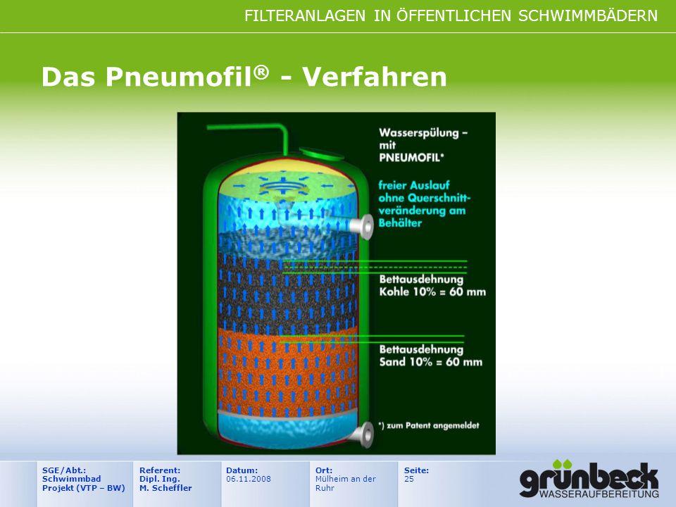 FILTERANLAGEN IN ÖFFENTLICHEN SCHWIMMBÄDERN Datum: 06.11.2008 Ort: Mülheim an der Ruhr Seite: 25 Referent: Dipl. Ing. M. Scheffler SGE/Abt.: Schwimmba