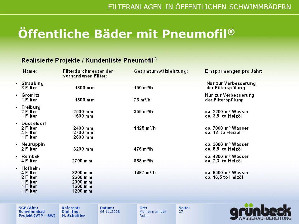 FILTERANLAGEN IN ÖFFENTLICHEN SCHWIMMBÄDERN Datum: 06.11.2008 Ort: Mülheim an der Ruhr Seite: 27 Referent: Dipl. Ing. M. Scheffler SGE/Abt.: Schwimmba