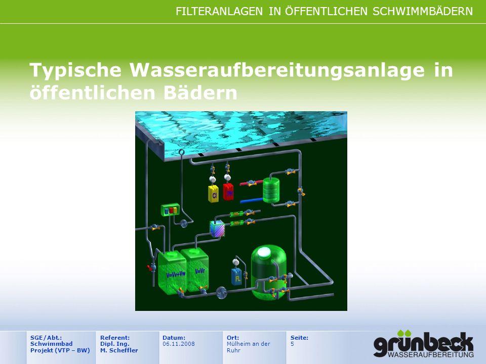 FILTERANLAGEN IN ÖFFENTLICHEN SCHWIMMBÄDERN Datum: 06.11.2008 Ort: Mülheim an der Ruhr Seite: 5 Referent: Dipl. Ing. M. Scheffler SGE/Abt.: Schwimmbad