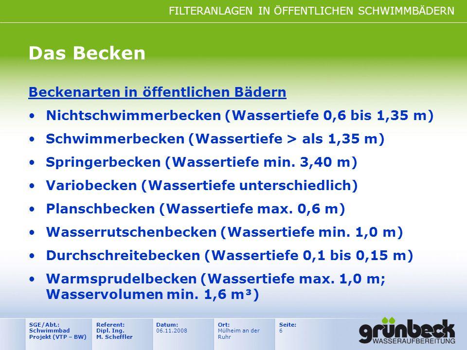 FILTERANLAGEN IN ÖFFENTLICHEN SCHWIMMBÄDERN Datum: 06.11.2008 Ort: Mülheim an der Ruhr Seite: 6 Referent: Dipl. Ing. M. Scheffler SGE/Abt.: Schwimmbad