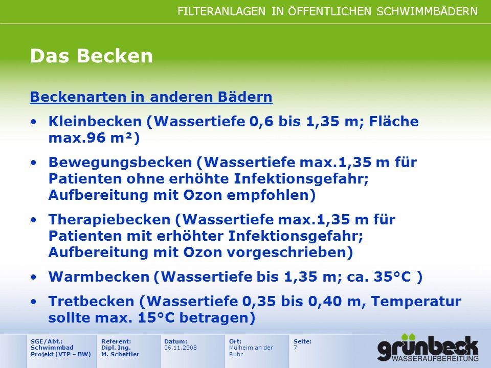 FILTERANLAGEN IN ÖFFENTLICHEN SCHWIMMBÄDERN Datum: 06.11.2008 Ort: Mülheim an der Ruhr Seite: 7 Referent: Dipl. Ing. M. Scheffler SGE/Abt.: Schwimmbad