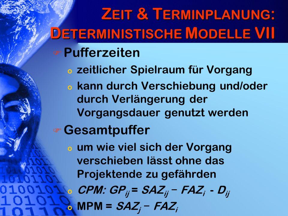 Z EIT & T ERMINPLANUNG : D ETERMINISTISCHE M ODELLE VII Pufferzeiten o zeitlicher Spielraum für Vorgang o kann durch Verschiebung und/oder durch Verlä