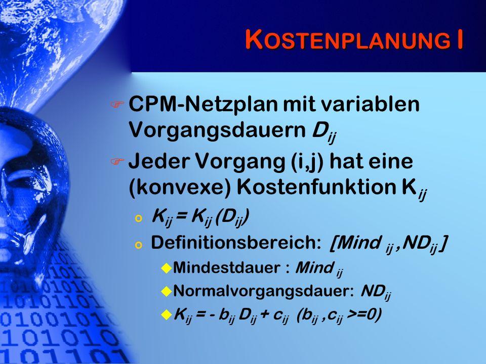 K OSTENPLANUNG I CPM-Netzplan mit variablen Vorgangsdauern D ij Jeder Vorgang (i,j) hat eine (konvexe) Kostenfunktion K ij o K ij = K ij (D ij ) o Def