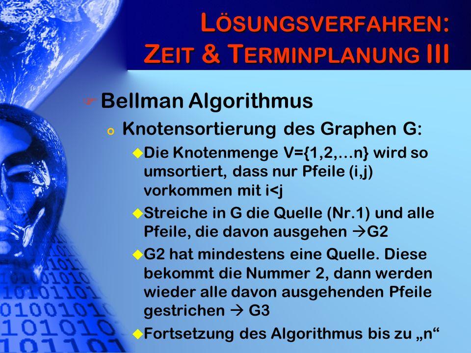 L ÖSUNGSVERFAHREN : Z EIT & T ERMINPLANUNG III Bellman Algorithmus o Knotensortierung des Graphen G: u Die Knotenmenge V={1,2,…n} wird so umsortiert,