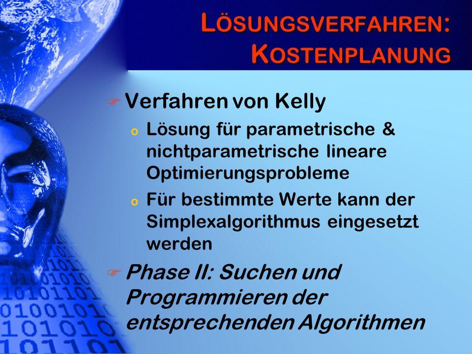 L ÖSUNGSVERFAHREN : K OSTENPLANUNG Verfahren von Kelly o Lösung für parametrische & nichtparametrische lineare Optimierungsprobleme o Für bestimmte We