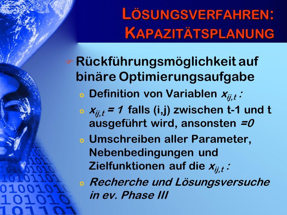 L ÖSUNGSVERFAHREN : K APAZITÄTSPLANUNG Rückführungsmöglichkeit auf binäre Optimierungsaufgabe o Definition von Variablen x ij,t : o x ij,t = 1 falls (