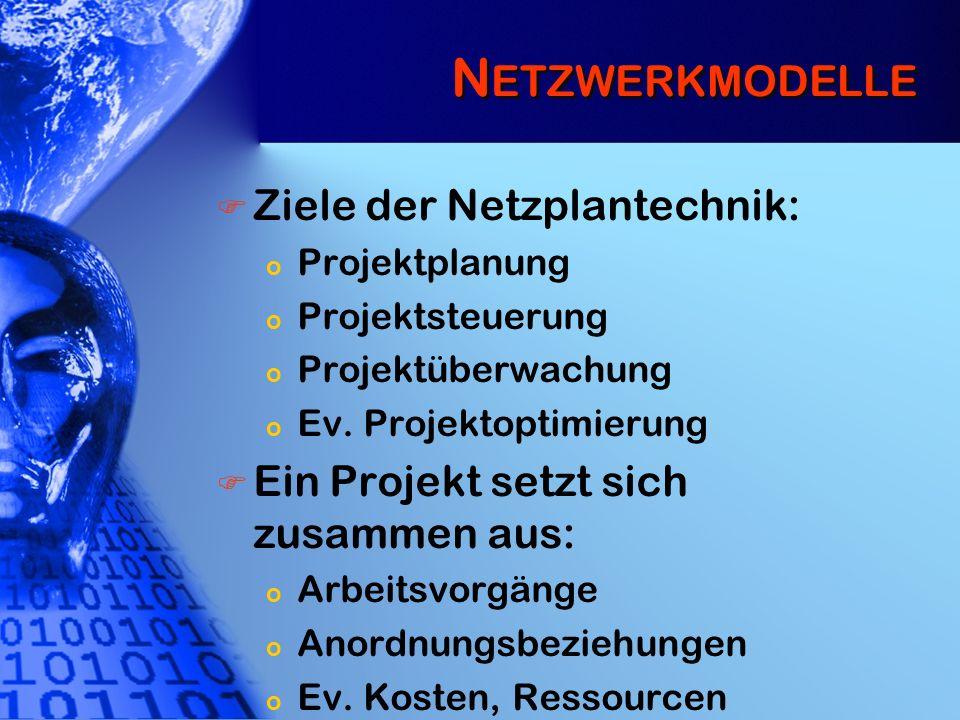 N ETZWERKMODELLE Ziele der Netzplantechnik: o Projektplanung o Projektsteuerung o Projektüberwachung o Ev. Projektoptimierung Ein Projekt setzt sich z