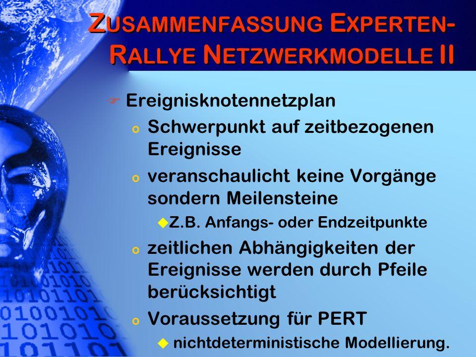 P ROJEKTPHASE II: P ROJEKTARBEIT 2.1 Recherche & Anwendung bestehender Programme 2.2 Recherche & Entwicklung von Algorithmen 2.3 Entwicklung von Text- & grafischen Benutzeroberflächen 2.4 Verwaltung, Berichtswesen & Marketing